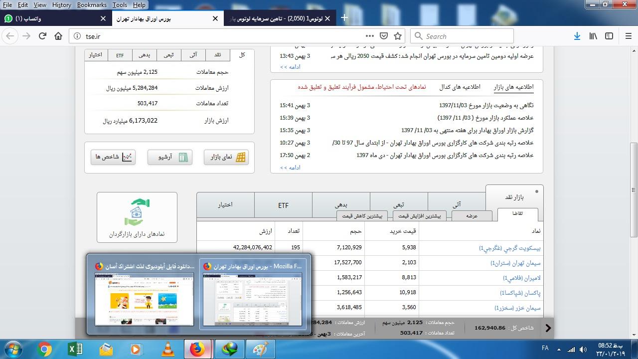 نمای سایت بورس اوراق بهادار تهران - www.tse.ir