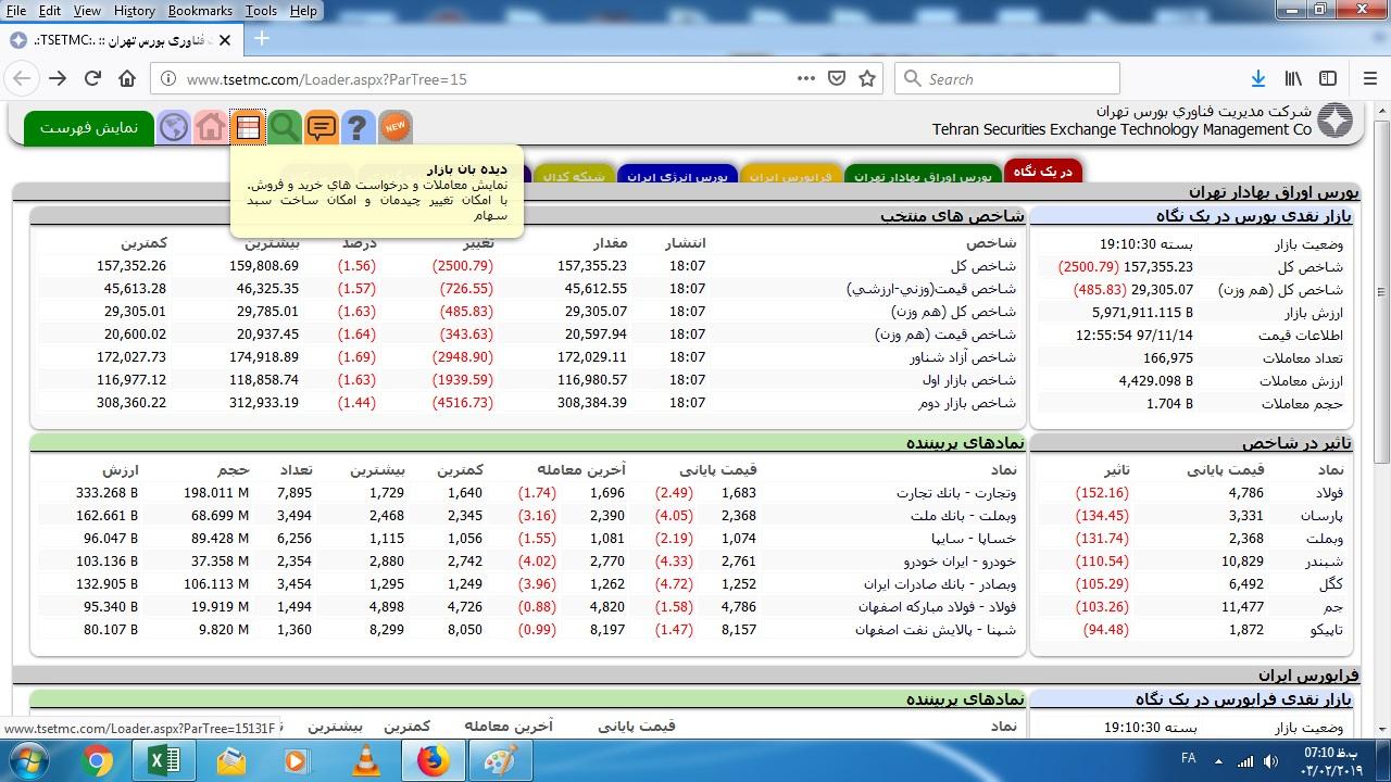 سایت مدیریت فناوری بورس تهران