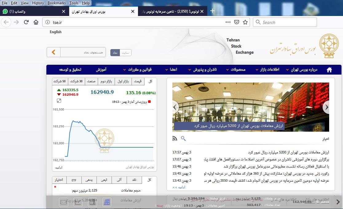 نمای سایت بورس www.tse.ir
