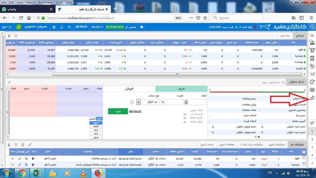 نرم افزار تحلیل تکنیکال سامانه آنلاین معاملات بورس