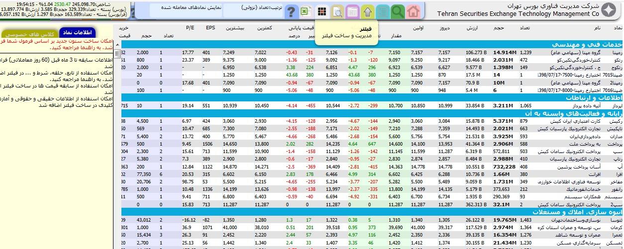 سایت مدیریت فناوری بورس - فیلتر